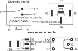 diagrama com os principais relés automotivos